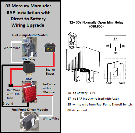 mercurymarauder net forums view single post bap installation most any automotive relays can be used as long as the amperage is sufficient the above pic is a single pole double throw double pole double throw relays